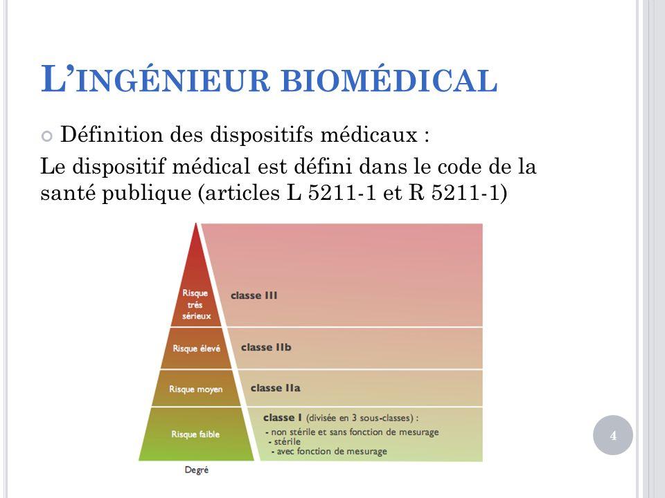 L'ingénieur biomédical