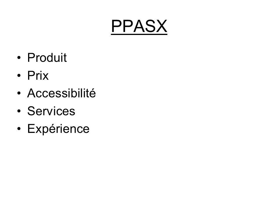 PPASX Produit Prix Accessibilité Services Expérience
