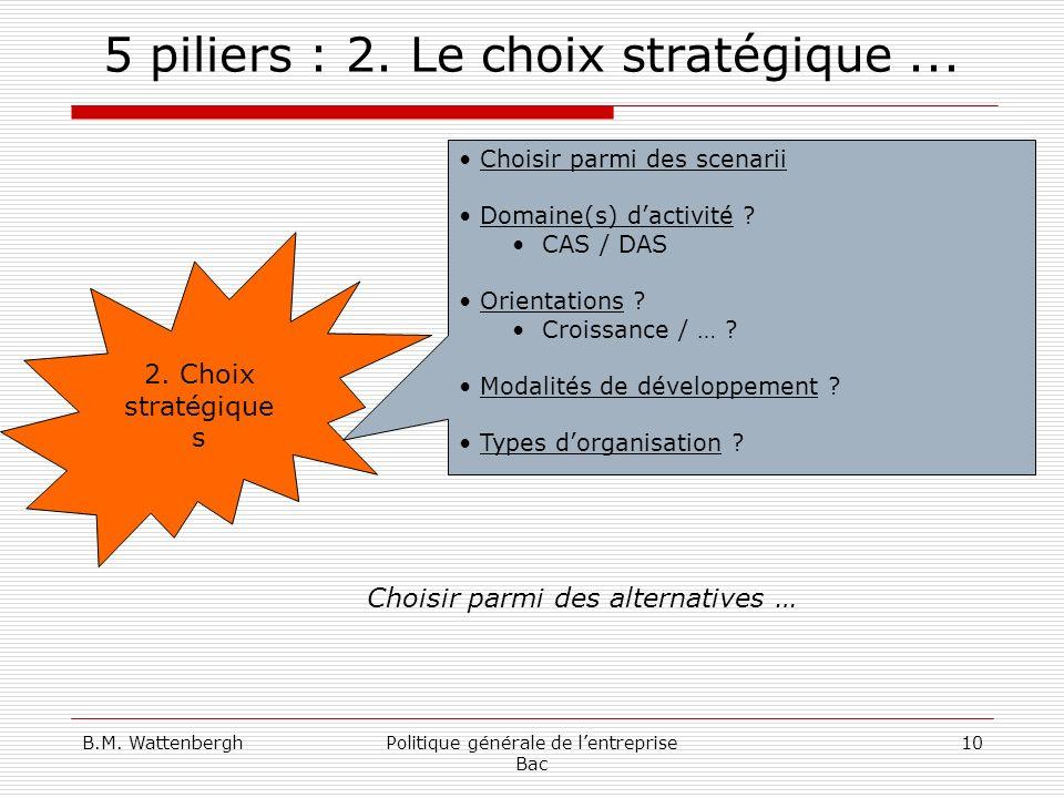 5 piliers : 2. Le choix stratégique ...