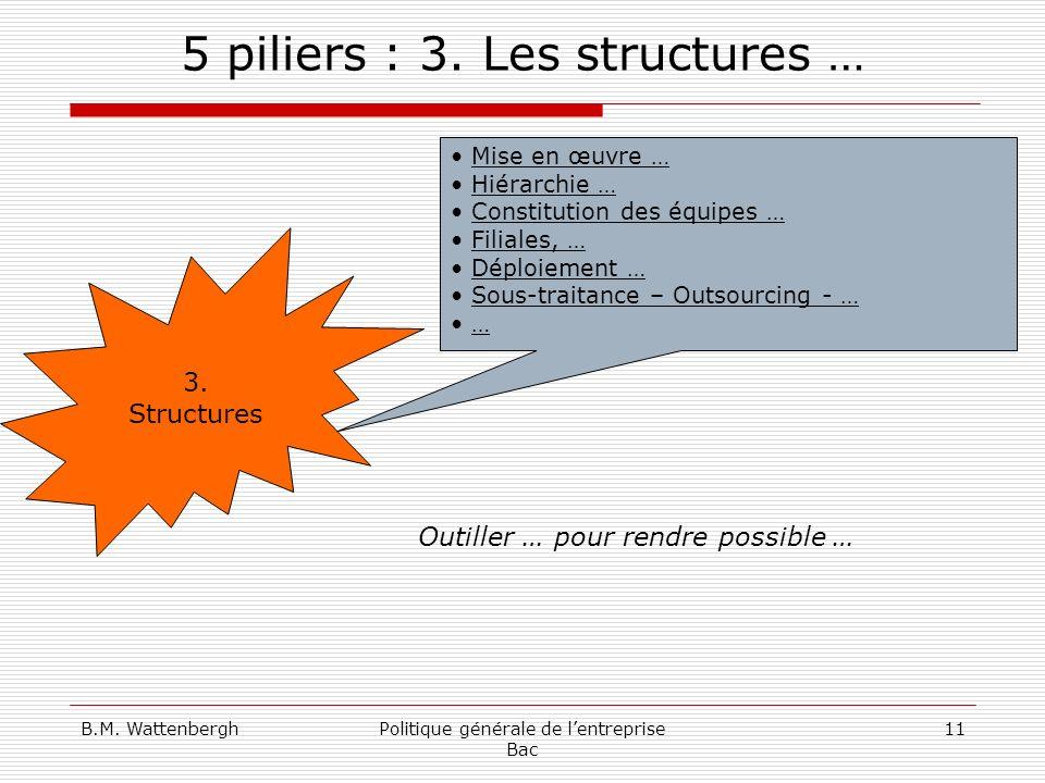 5 piliers : 3. Les structures …
