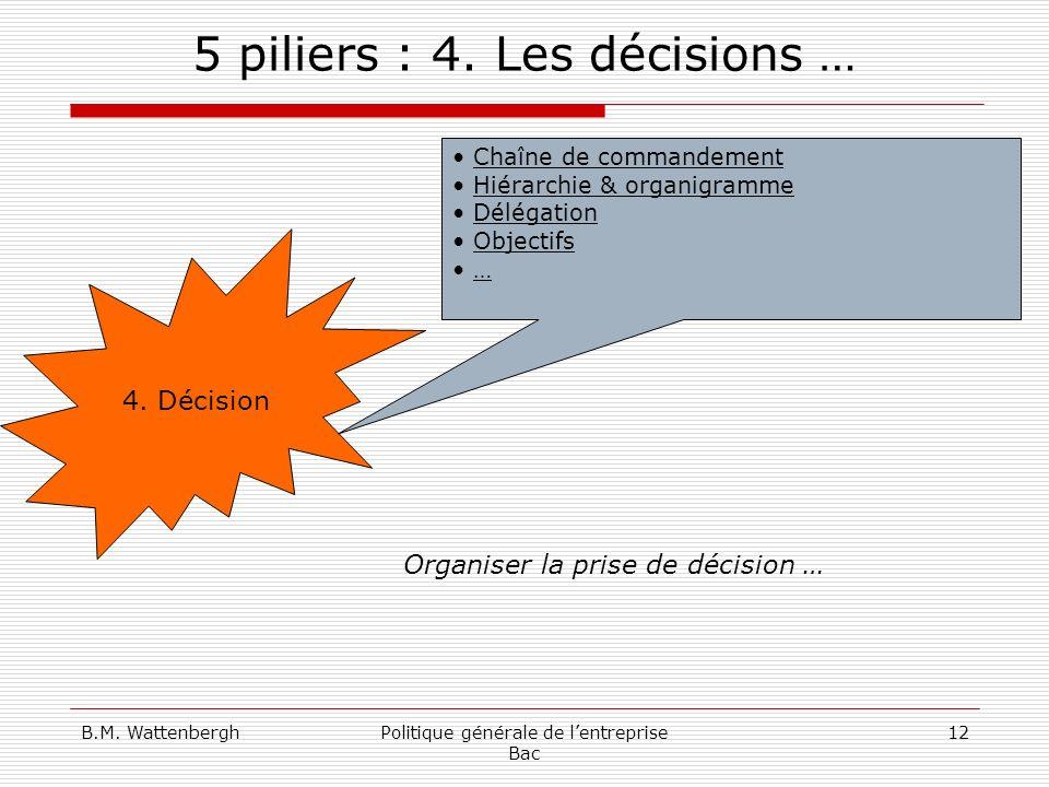 5 piliers : 4. Les décisions …