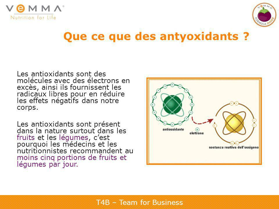 Que ce que des antyoxidants