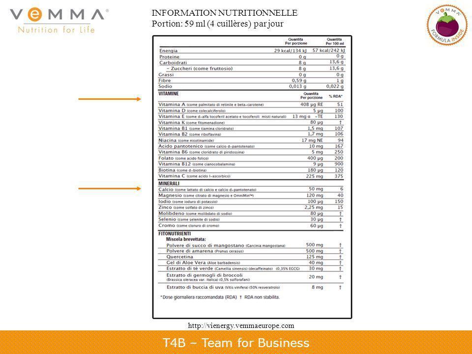 INFORMATION NUTRITIONNELLE Portion: 59 ml (4 cuillères) par jour