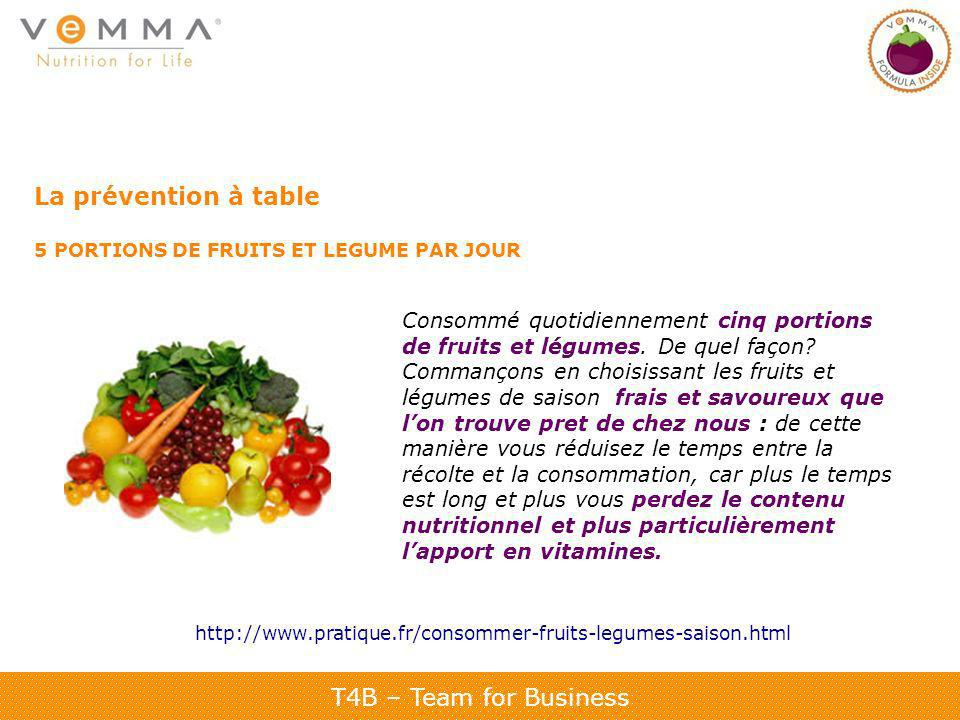La prévention à table 5 PORTIONS DE FRUITS ET LEGUME PAR JOUR.