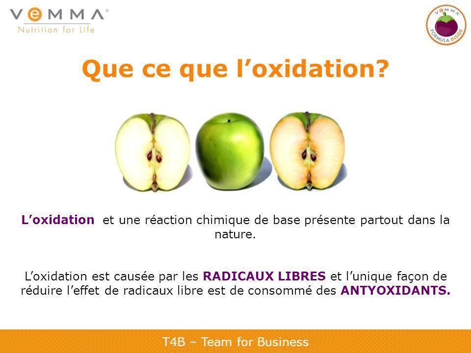 Que ce que l'oxidation L'oxidation et une réaction chimique de base présente partout dans la nature.