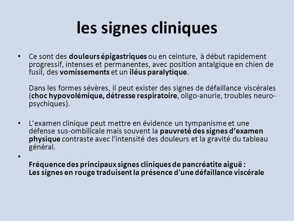 les signes cliniques