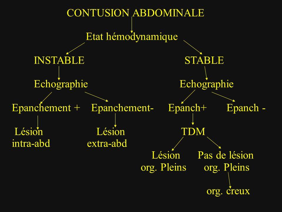 CONTUSION ABDOMINALE Etat hémodynamique. INSTABLE STABLE.