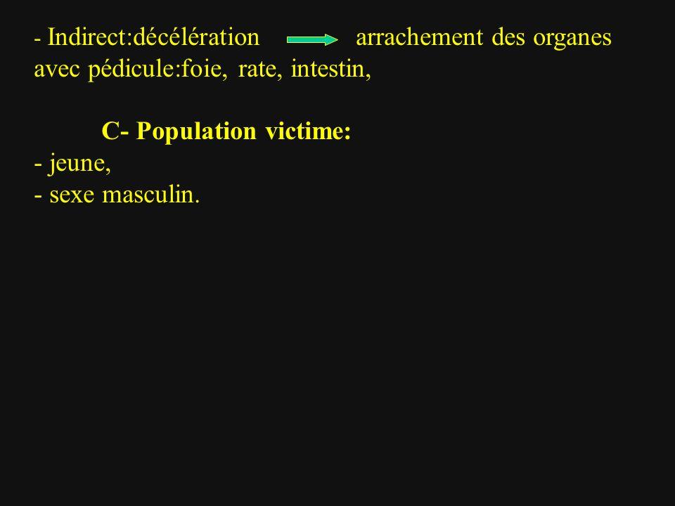 avec pédicule:foie, rate, intestin, C- Population victime: - jeune,