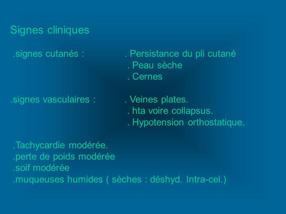 Signes cliniques .signes cutanés : . Persistance du pli cutané . Peau sèche . Cernes.
