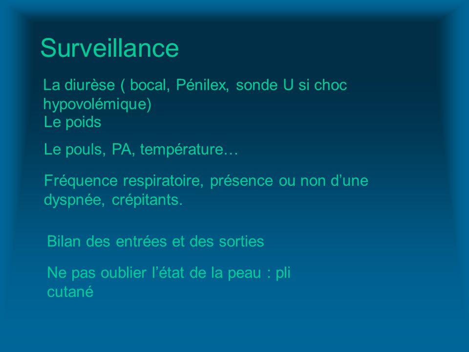 Surveillance La diurèse ( bocal, Pénilex, sonde U si choc hypovolémique) Le poids. Le pouls, PA, température…