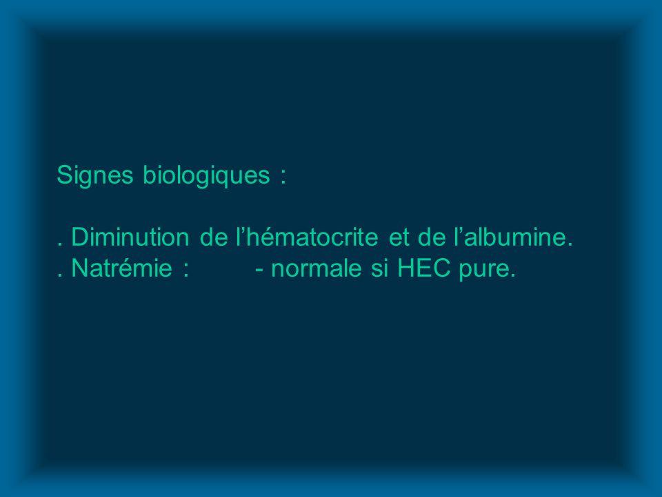 Signes biologiques :. Diminution de l'hématocrite et de l'albumine