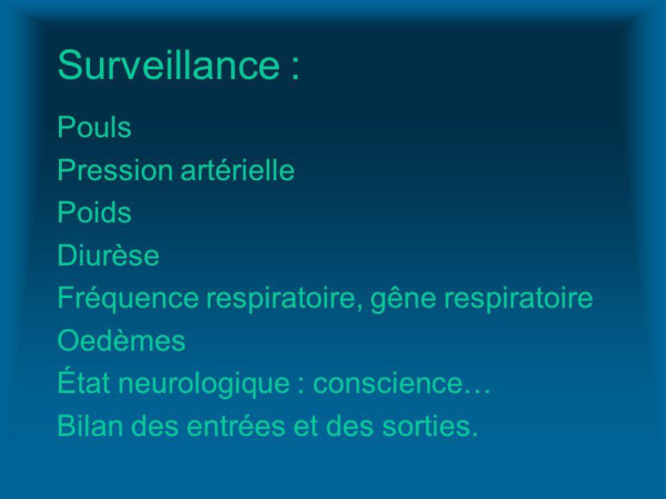 Surveillance : Pouls Pression artérielle Poids Diurèse