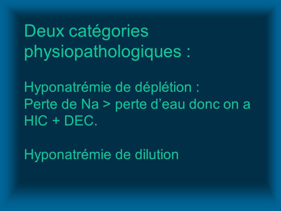 Deux catégories physiopathologiques : Hyponatrémie de déplétion : Perte de Na > perte d'eau donc on a HIC + DEC.