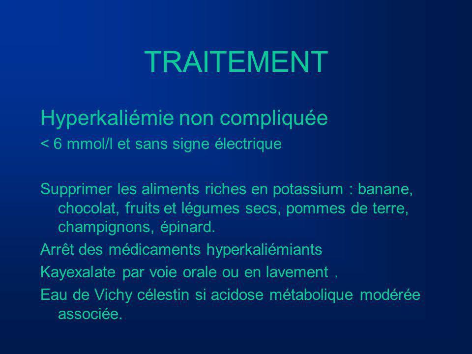 TRAITEMENT Hyperkaliémie non compliquée