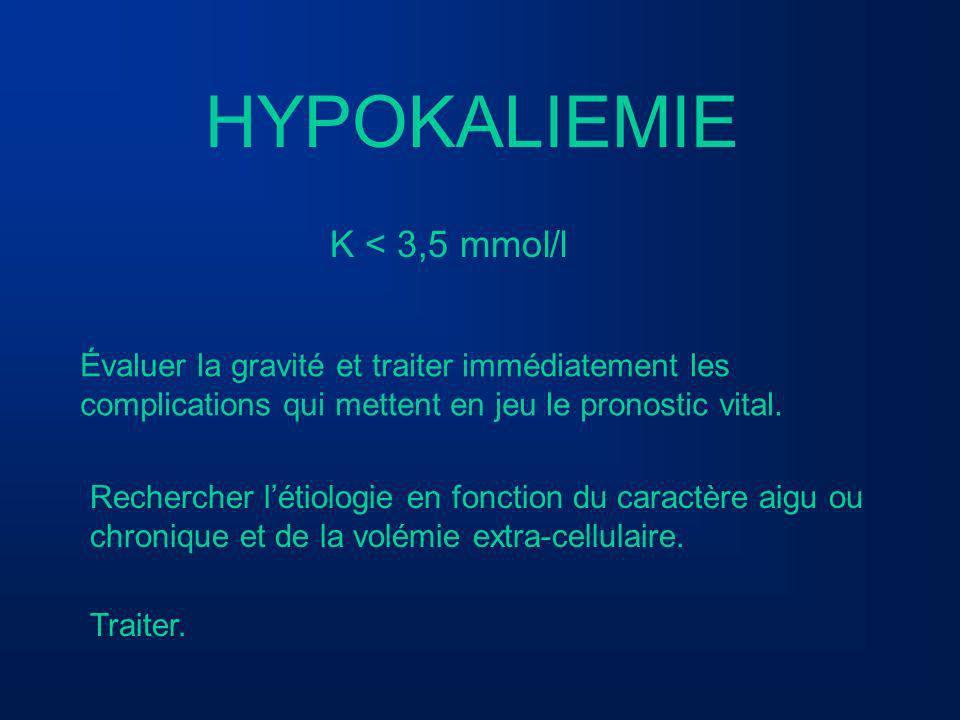 HYPOKALIEMIE K < 3,5 mmol/l