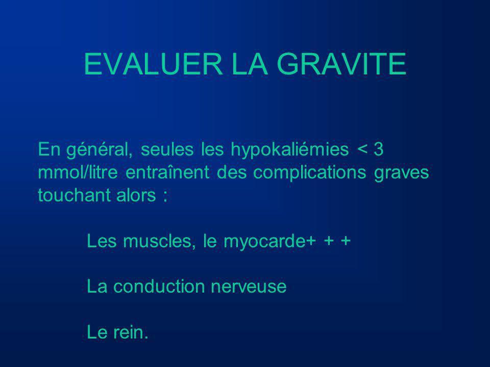 EVALUER LA GRAVITE En général, seules les hypokaliémies < 3 mmol/litre entraînent des complications graves touchant alors :