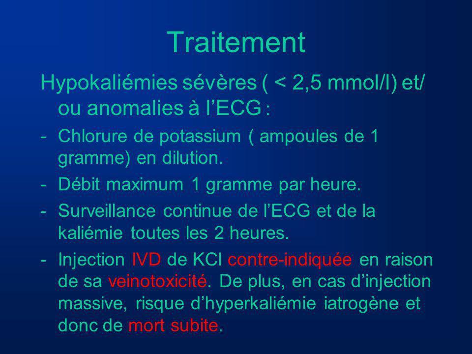 Traitement Hypokaliémies sévères ( < 2,5 mmol/l) et/ ou anomalies à l'ECG : Chlorure de potassium ( ampoules de 1 gramme) en dilution.