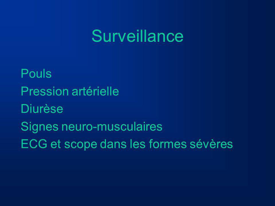 Surveillance Pouls Pression artérielle Diurèse
