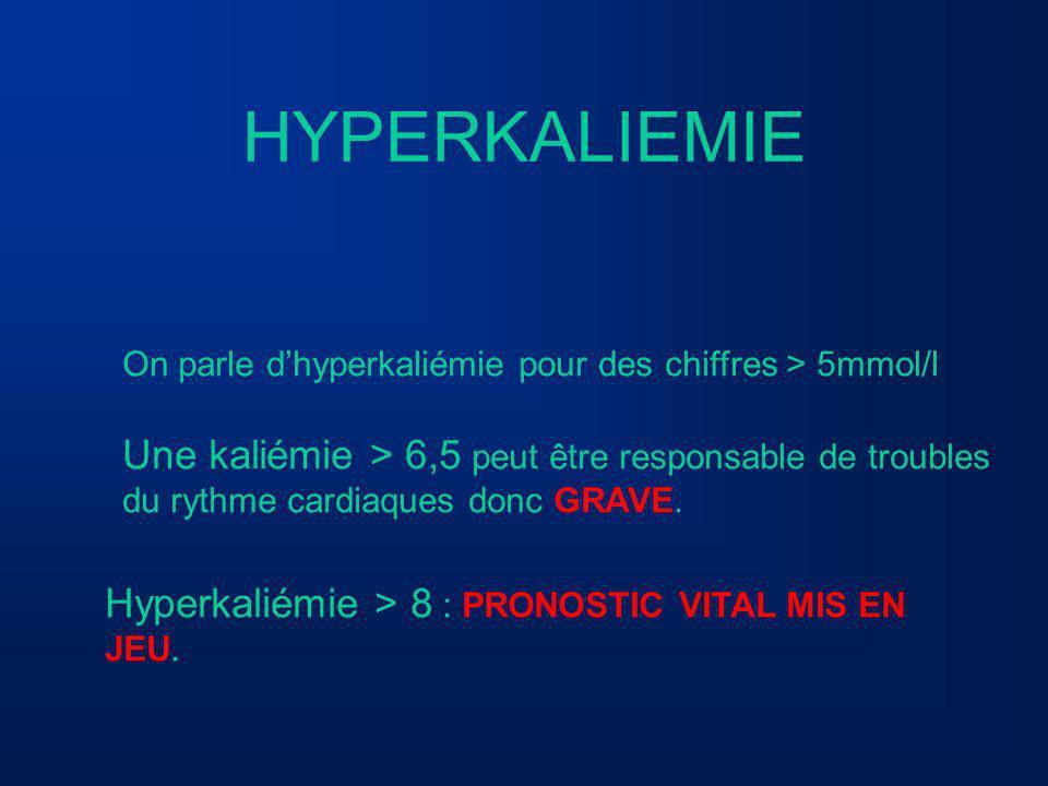 HYPERKALIEMIE On parle d'hyperkaliémie pour des chiffres > 5mmol/l.