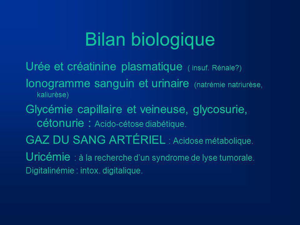 Bilan biologique Urée et créatinine plasmatique ( insuf. Rénale )