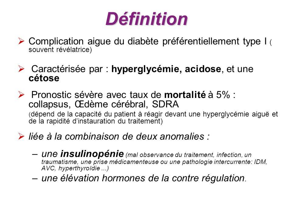 DéfinitionComplication aigue du diabète préférentiellement type I ( souvent révélatrice) Caractérisée par : hyperglycémie, acidose, et une cétose.