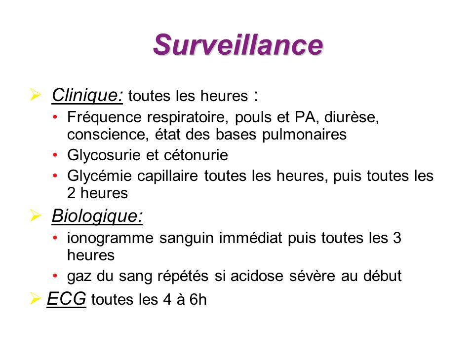 Surveillance Clinique: toutes les heures : Biologique:
