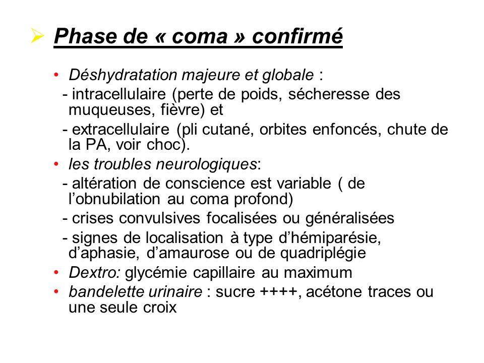 Phase de « coma » confirmé