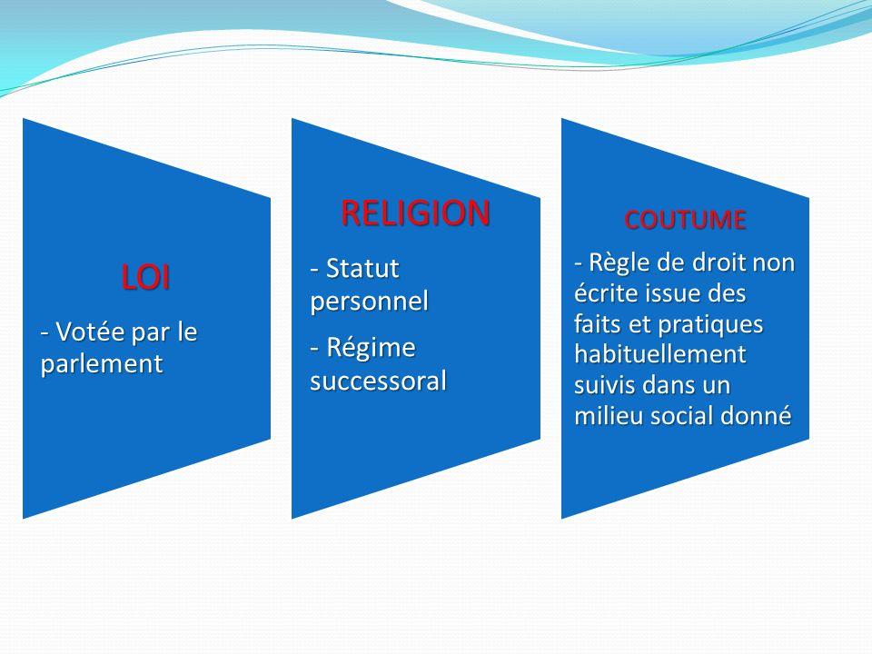 RELIGION LOI - Statut personnel - Régime successoral