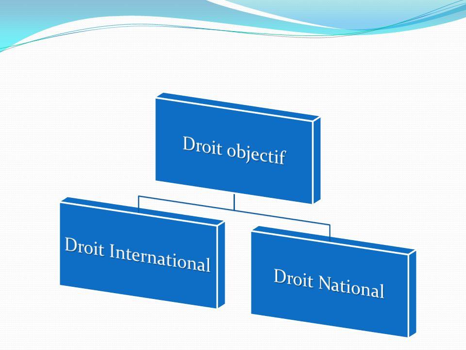 Droit objectif Droit International Droit National