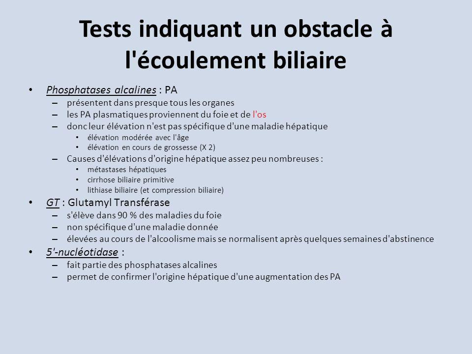 Tests indiquant un obstacle à l écoulement biliaire