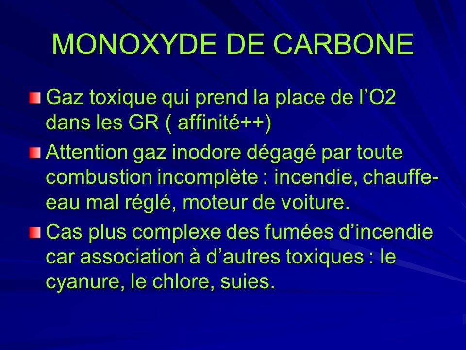 MONOXYDE DE CARBONE Gaz toxique qui prend la place de l'O2 dans les GR ( affinité++)