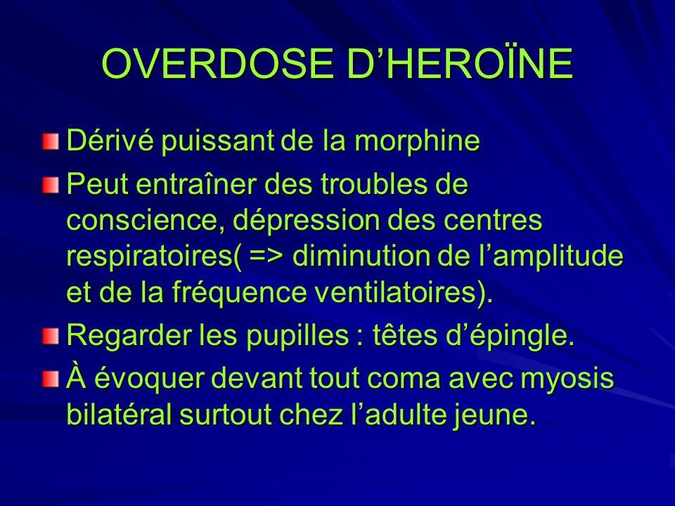 OVERDOSE D'HEROÏNE Dérivé puissant de la morphine