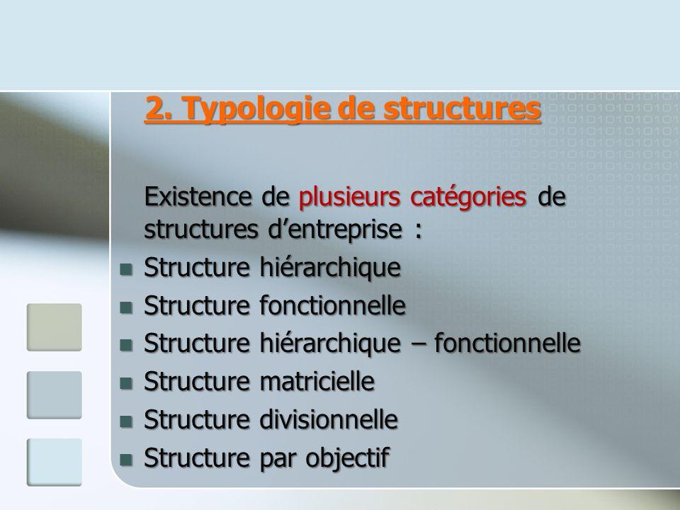 2. Typologie de structures