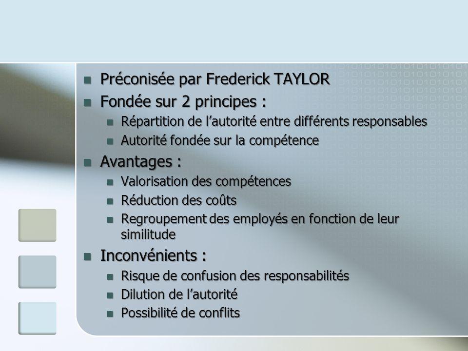 Préconisée par Frederick TAYLOR Fondée sur 2 principes :