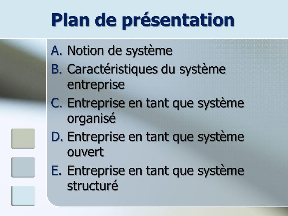 Plan de présentation Notion de système