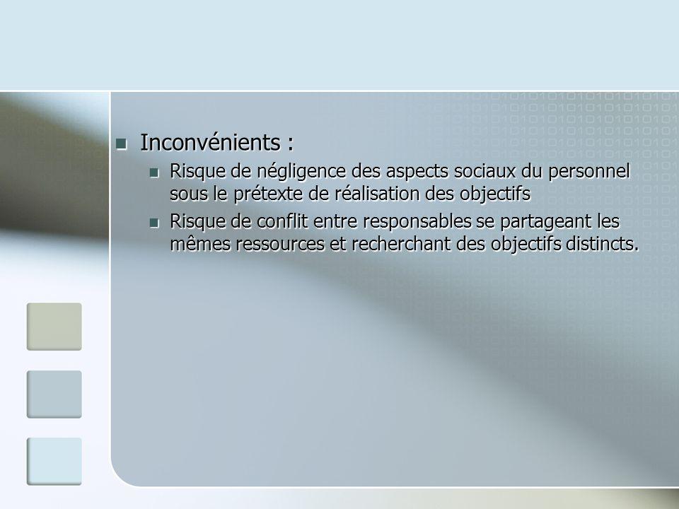 Inconvénients : Risque de négligence des aspects sociaux du personnel sous le prétexte de réalisation des objectifs.