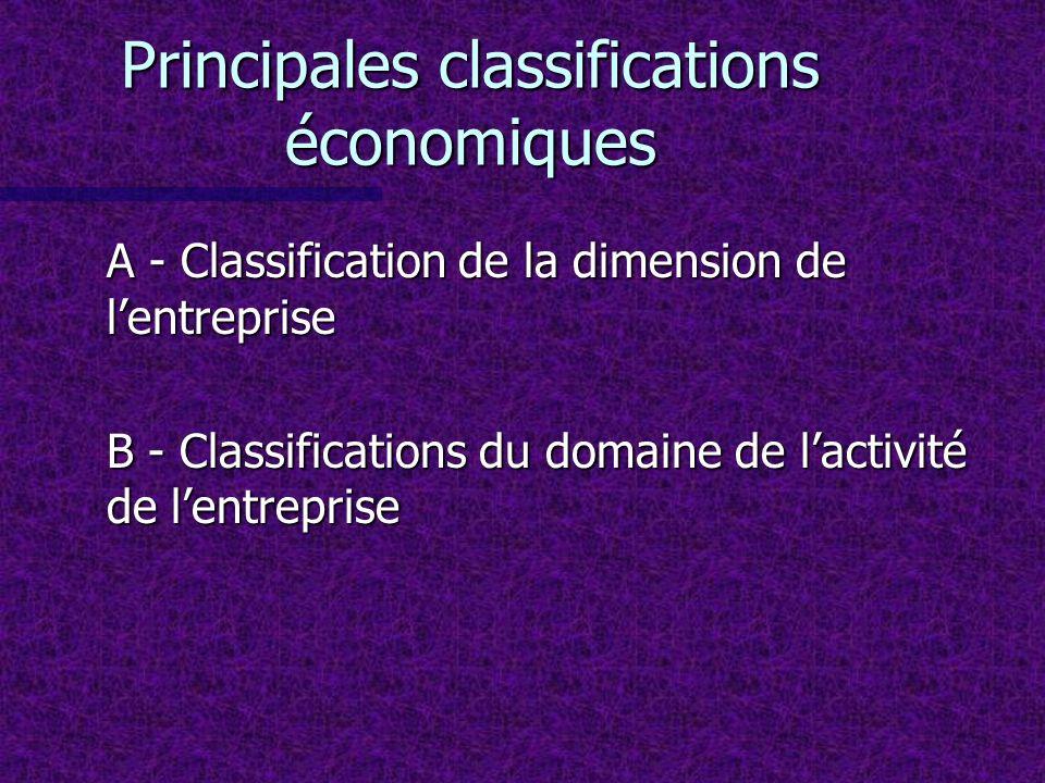 Principales classifications économiques