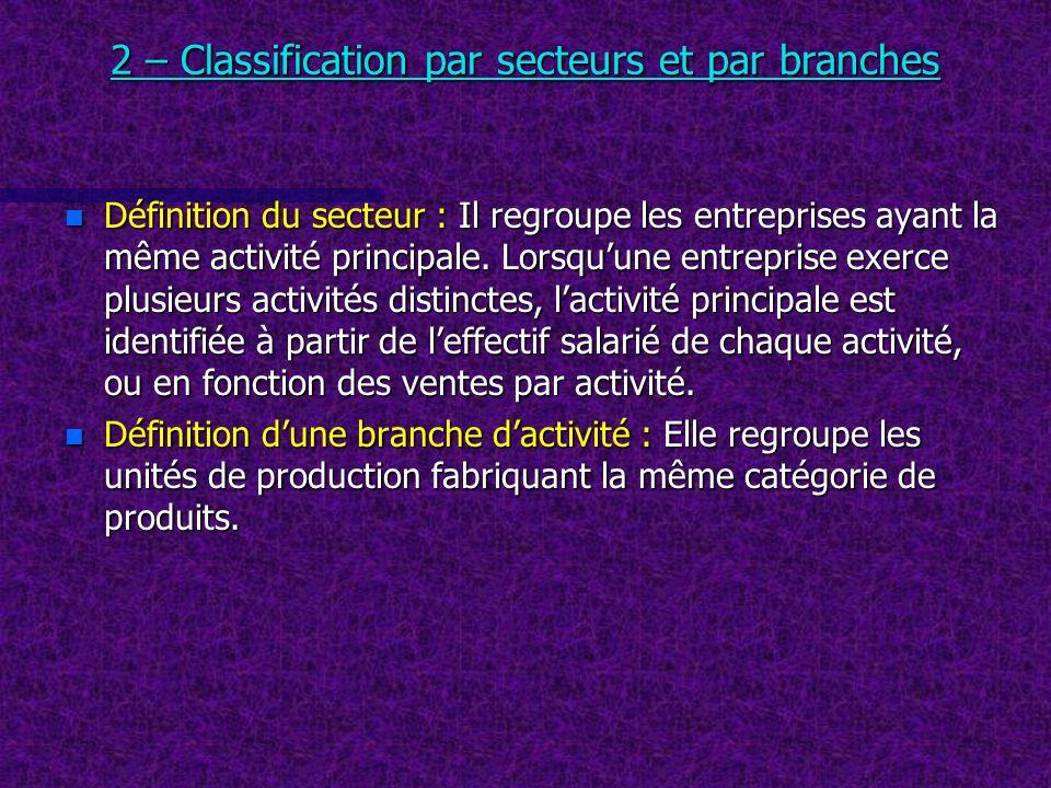 2 – Classification par secteurs et par branches