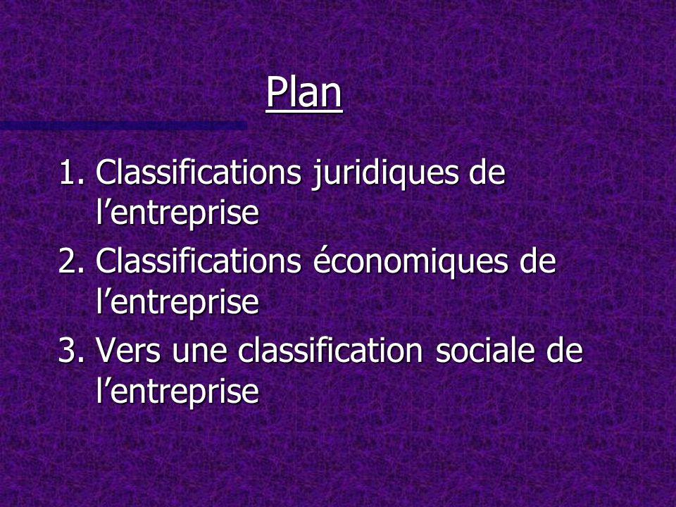 Plan Classifications juridiques de l'entreprise