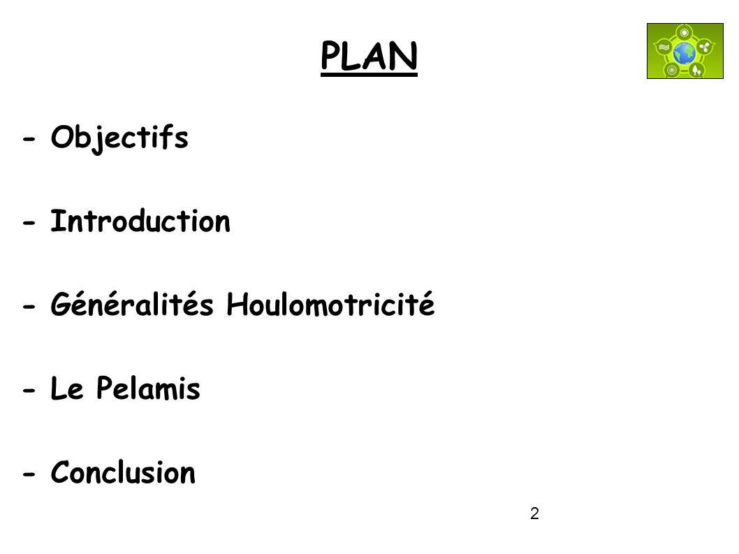 PLAN - Objectifs - Introduction - Généralités Houlomotricité