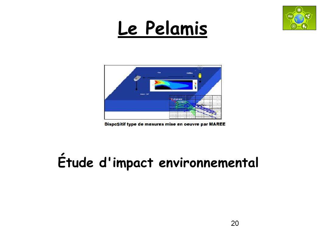 Étude d impact environnemental