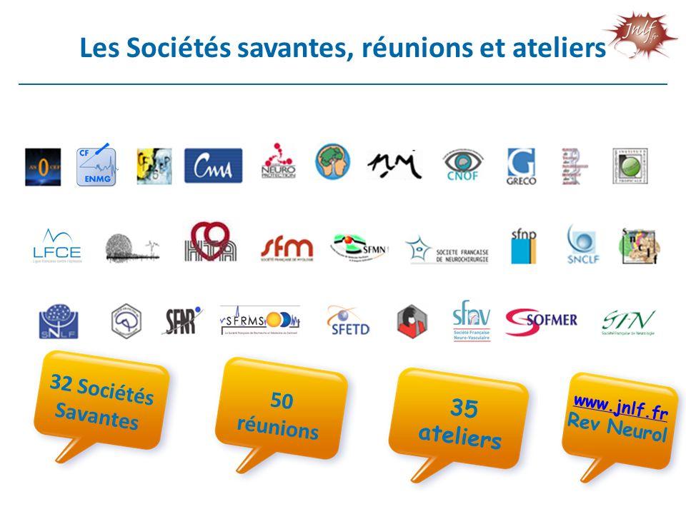 Les Sociétés savantes, réunions et ateliers