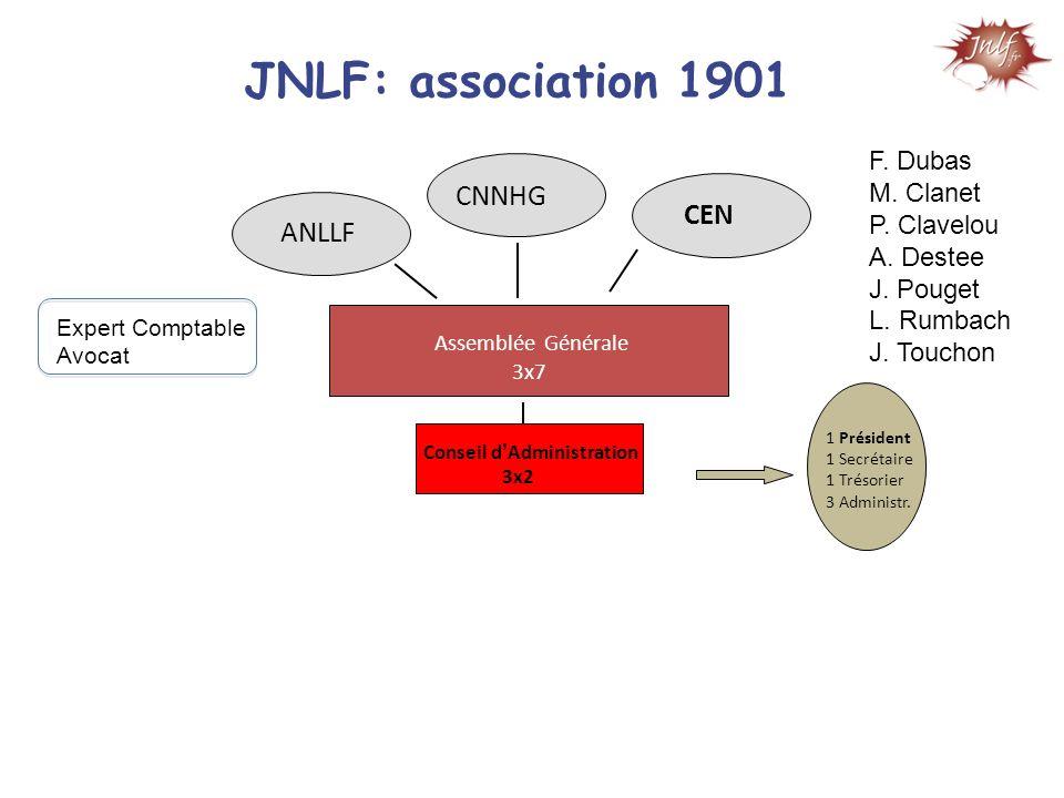 JNLF: association 1901 CNNHG CEN ANLLF F. Dubas M. Clanet P. Clavelou