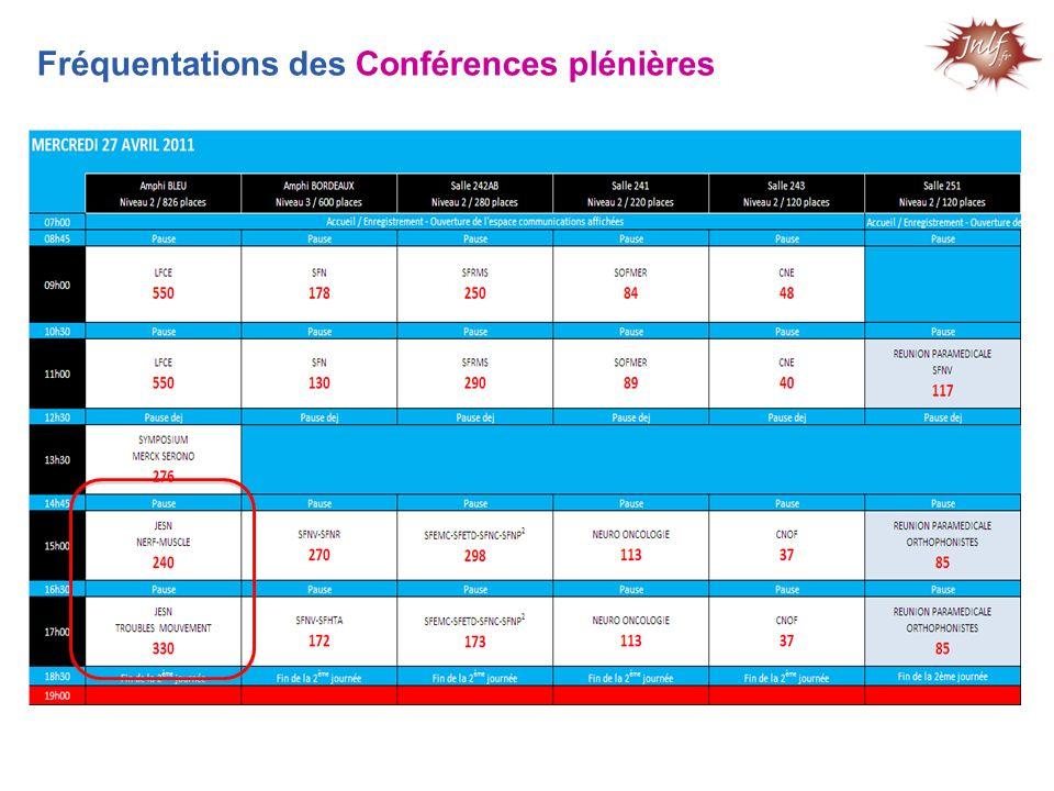 Fréquentations des Conférences plénières