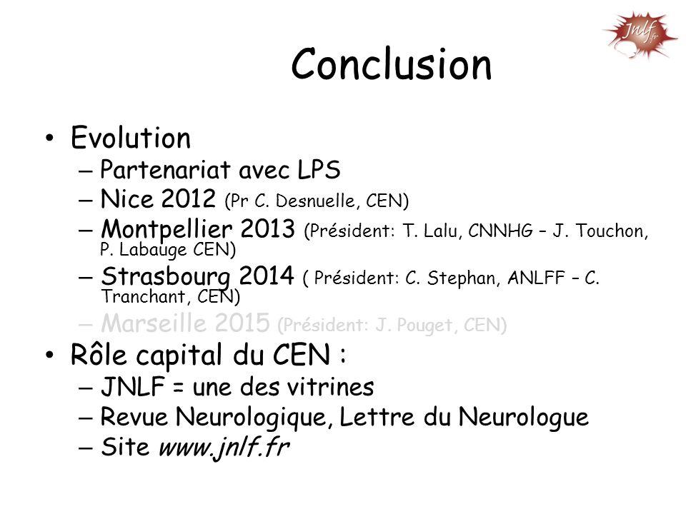 Conclusion Evolution Rôle capital du CEN : Partenariat avec LPS