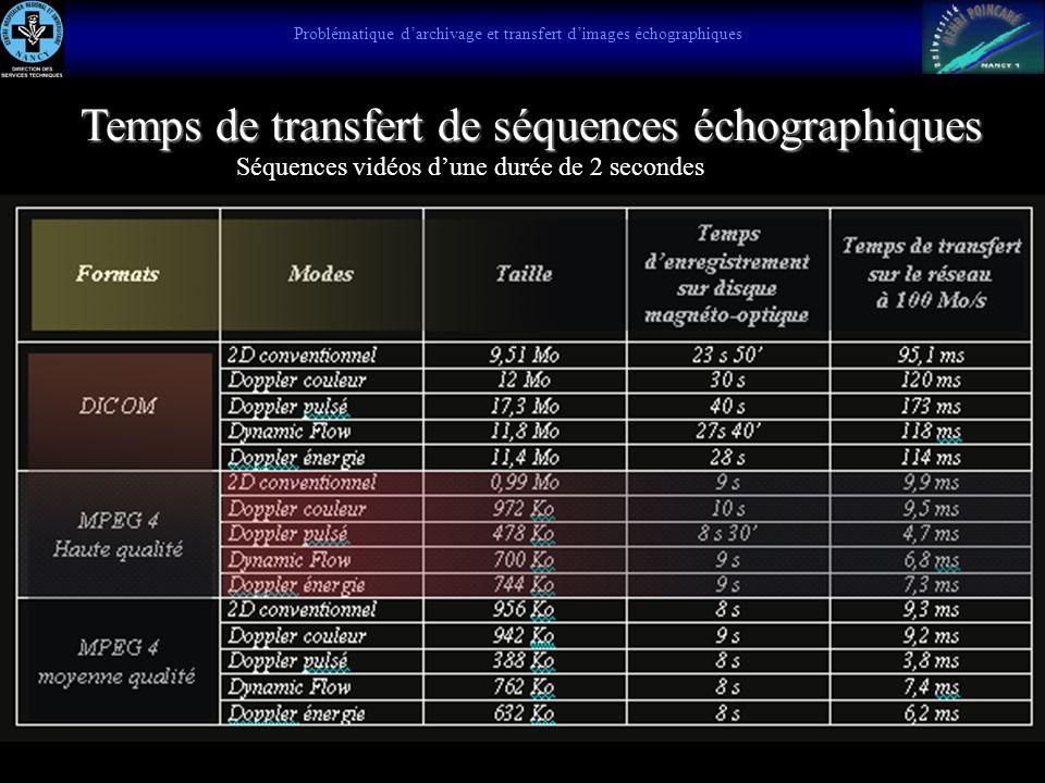 Problématique d'archivage et transfert d'images échographiques