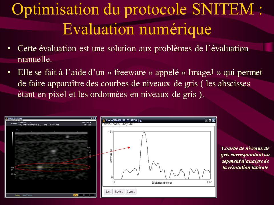 Optimisation du protocole SNITEM : Evaluation numérique