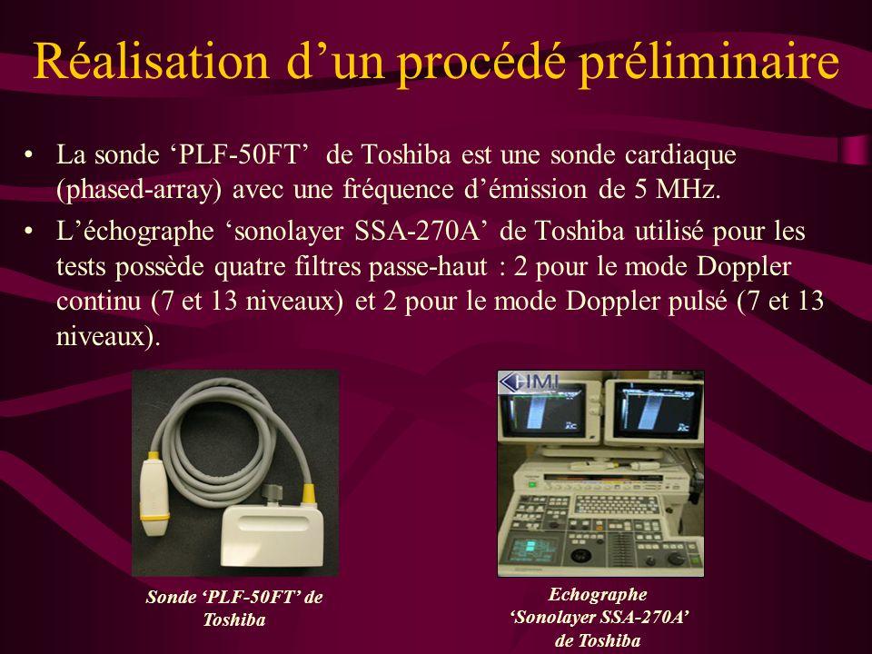 Sonde 'PLF-50FT' de Toshiba Echographe 'Sonolayer SSA-270A' de Toshiba