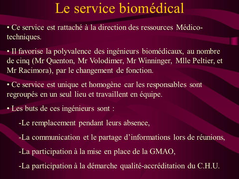 Le service biomédical Ce service est rattaché à la direction des ressources Médico-techniques.