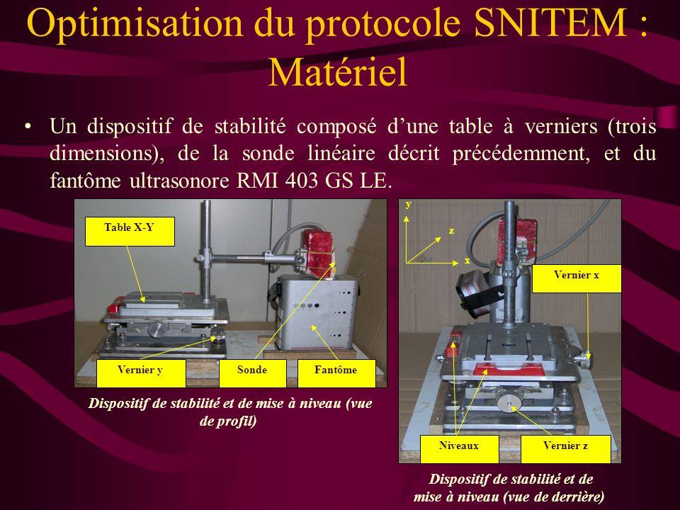 Optimisation du protocole SNITEM : Matériel